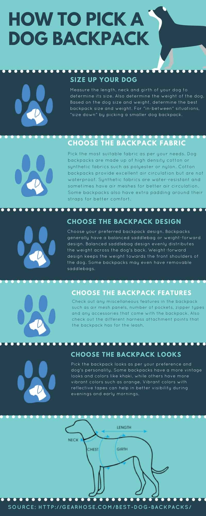 How to pick a dog backpack